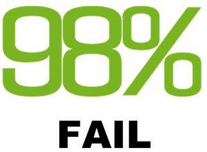 Consultants Fail